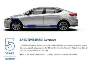 basic emissions
