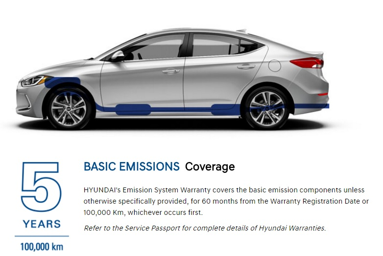 Warranty - Hyundai Pembroke